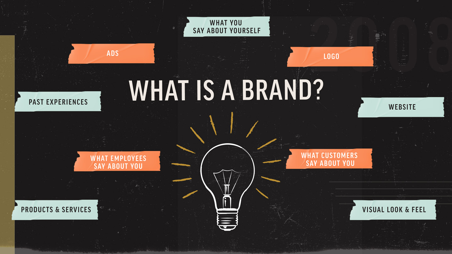 What Is A Brand - Gigasavvy Brand Strategy Blog